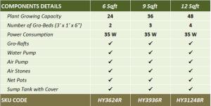hydro_3x_specs