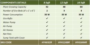 hydro_4x_specs